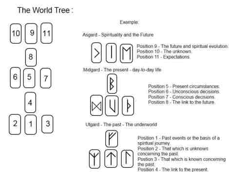 673f8-theworldtreemethod